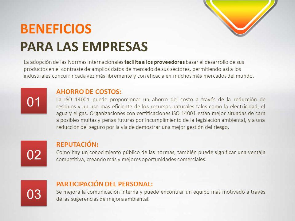 BENEFICIOS PARA LAS EMPRESAS 01 02 03 AHORRO DE COSTOS: REPUTACIÓN: