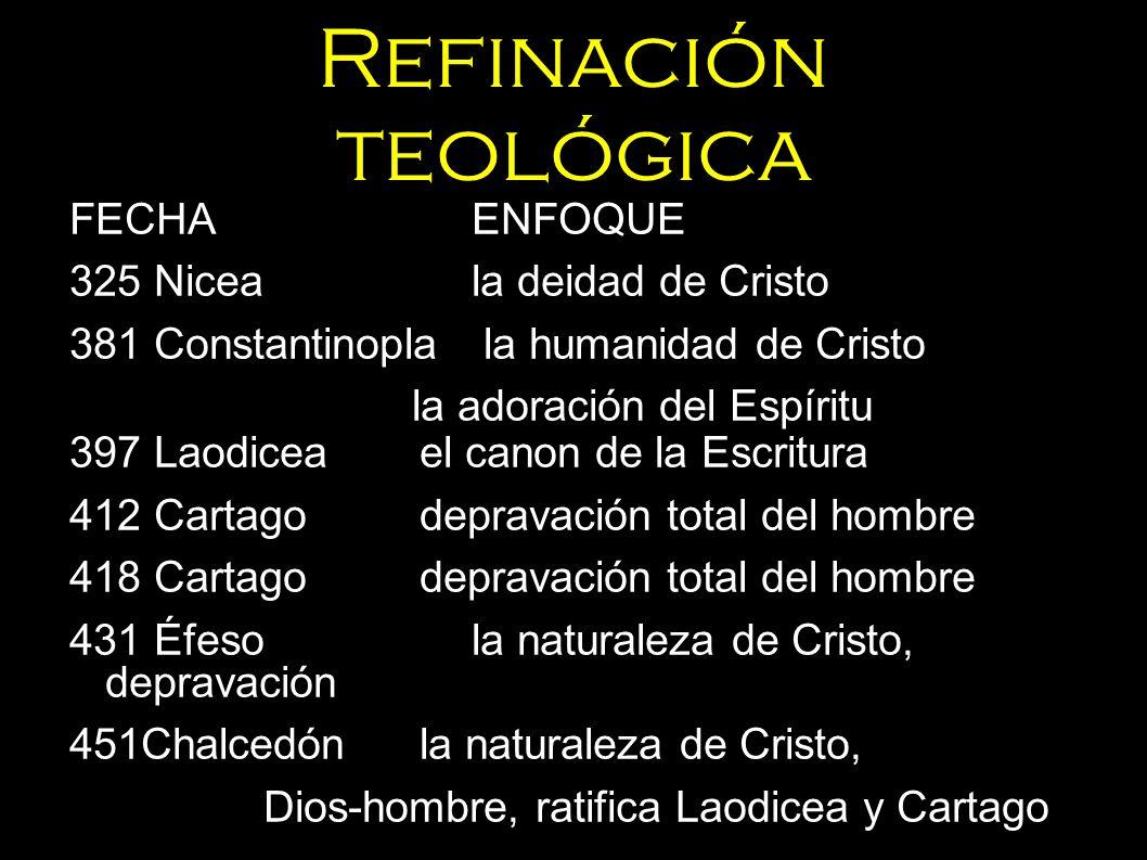 Refinación teológica FECHA ENFOQUE 325 Nicea la deidad de Cristo