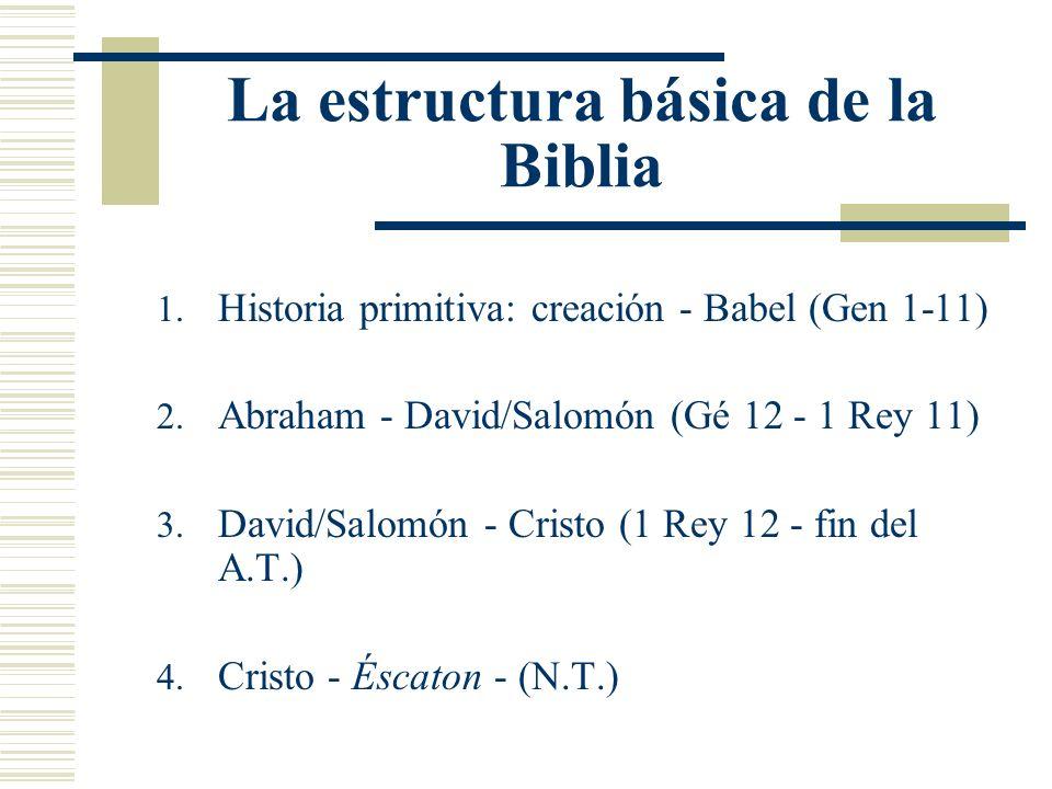 La estructura básica de la Biblia