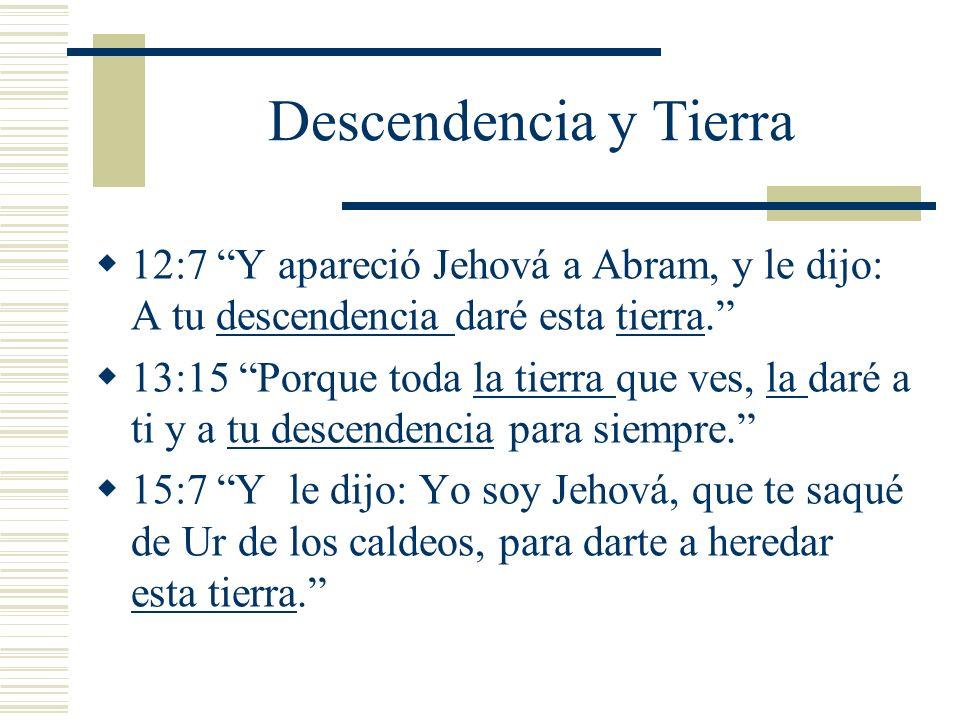 Descendencia y Tierra 12:7 Y apareció Jehová a Abram, y le dijo: A tu descendencia daré esta tierra.