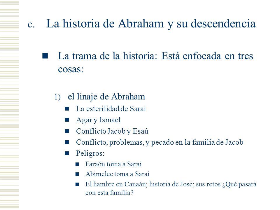 La historia de Abraham y su descendencia