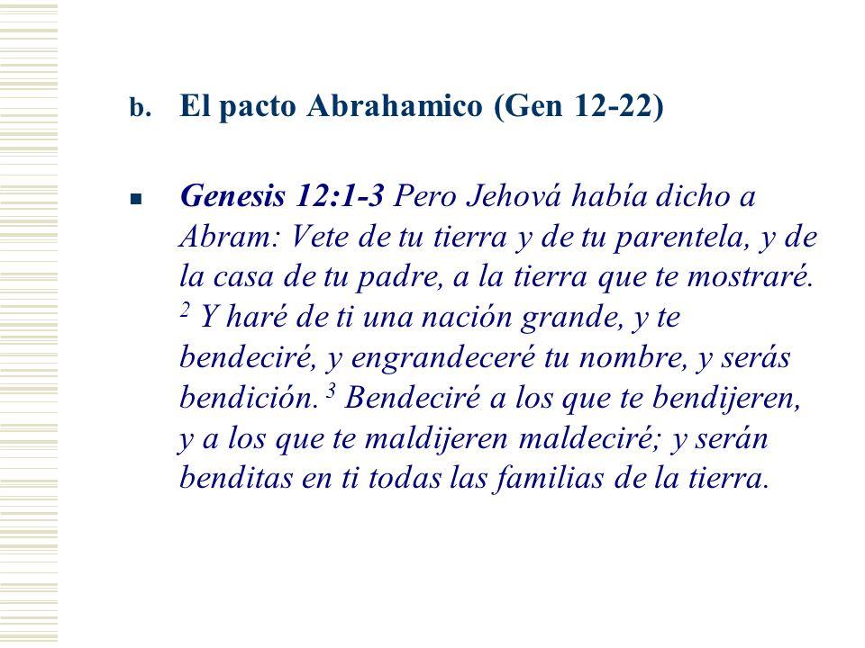 El pacto Abrahamico (Gen 12-22)