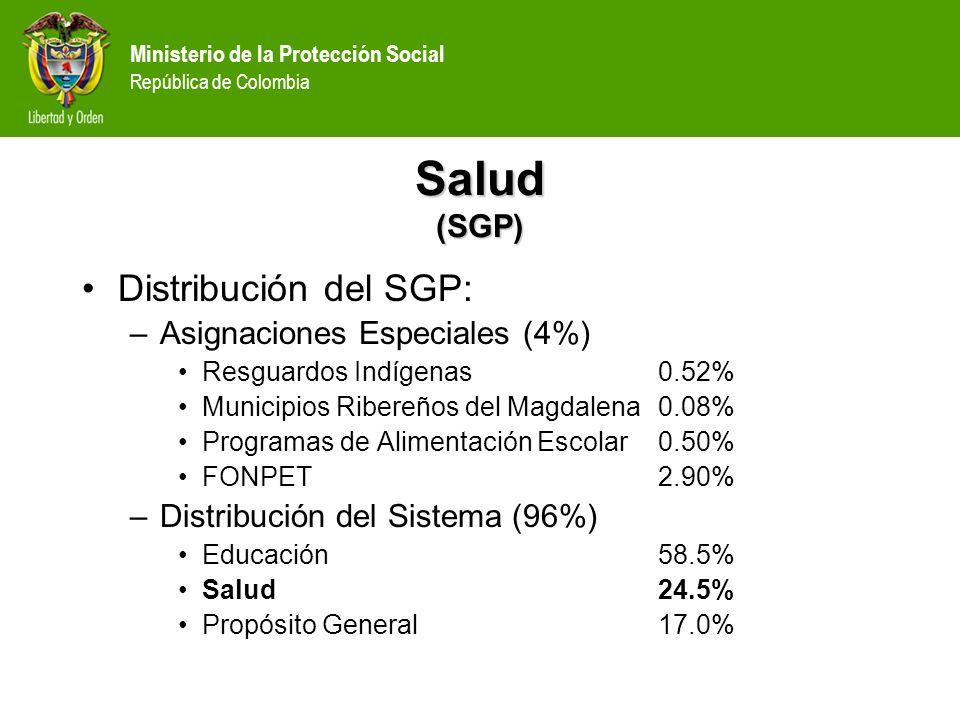 Salud (SGP) Distribución del SGP: Asignaciones Especiales (4%)