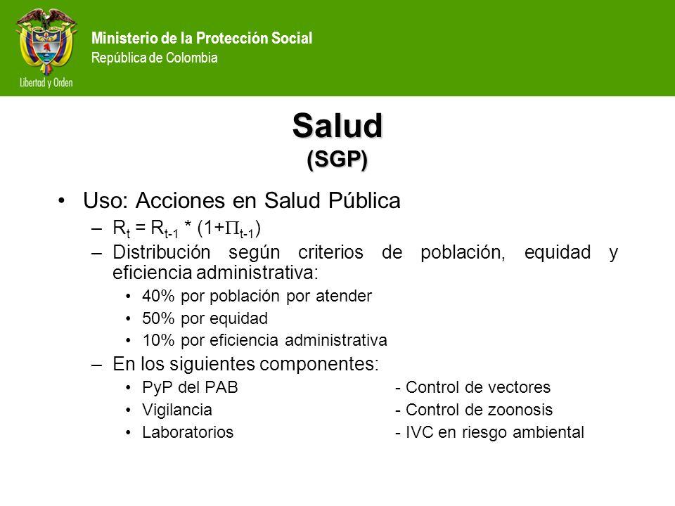 Salud (SGP) Uso: Acciones en Salud Pública Rt = Rt-1 * (1+t-1)