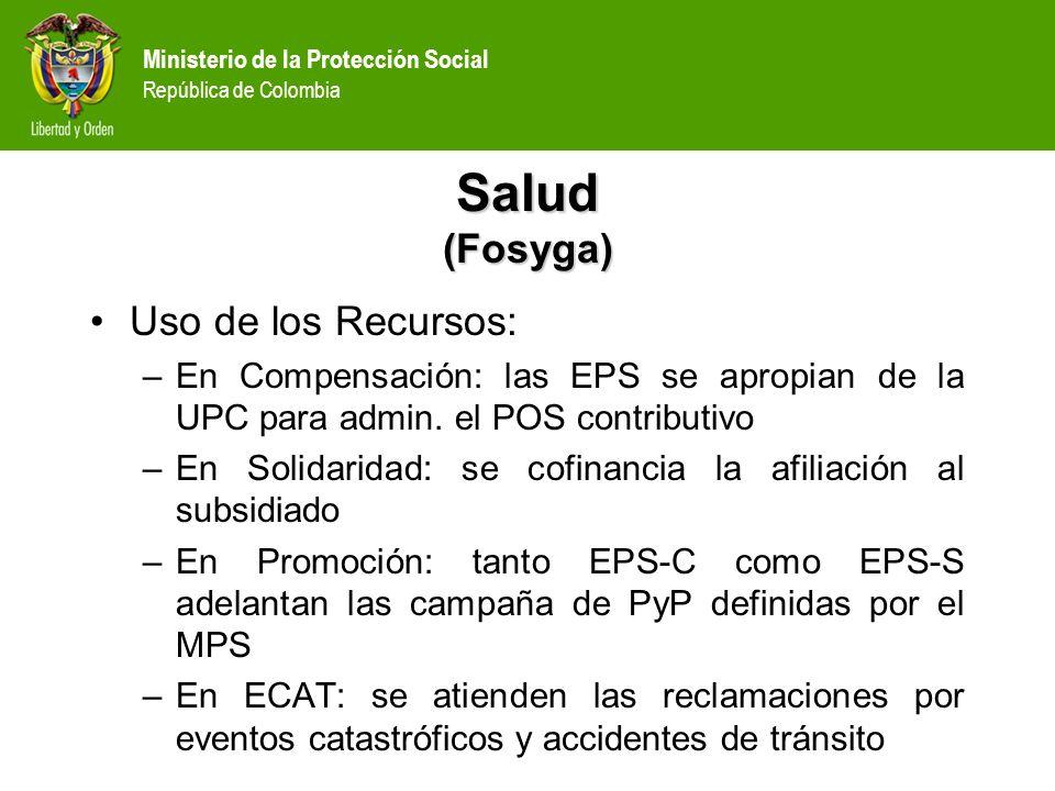 Salud (Fosyga) Uso de los Recursos:
