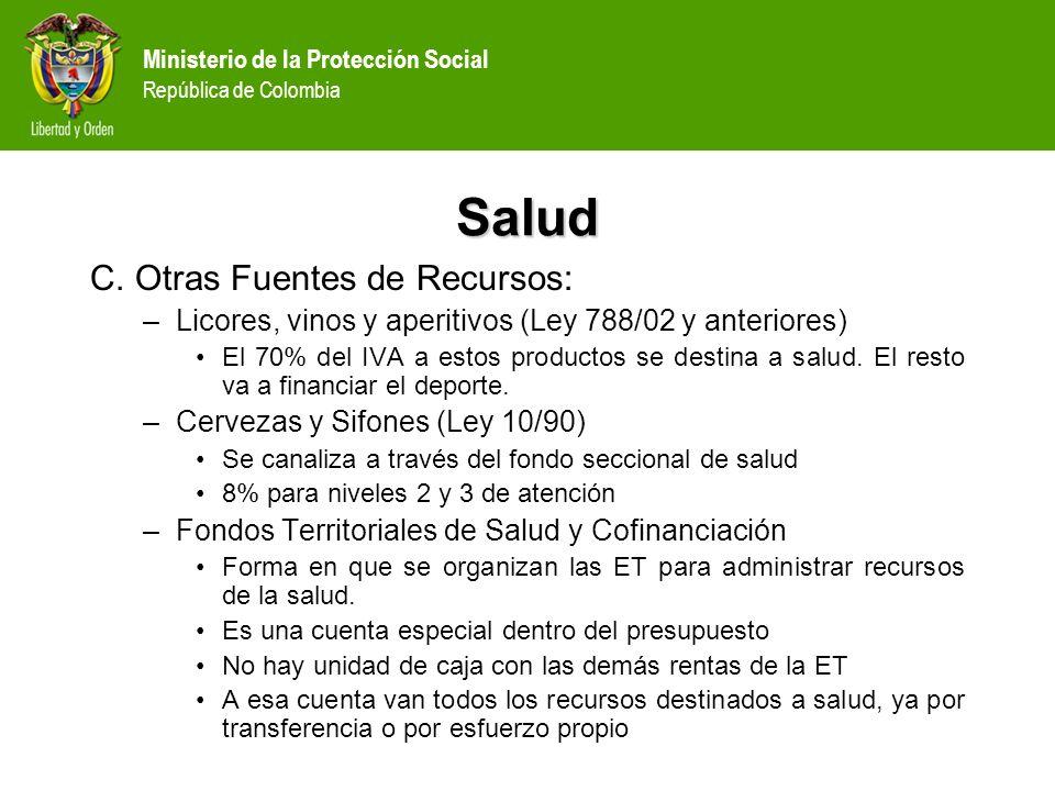 Salud C. Otras Fuentes de Recursos: