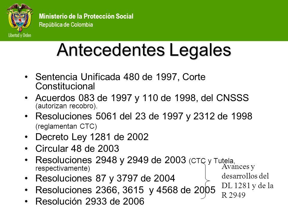 Antecedentes Legales Sentencia Unificada 480 de 1997, Corte Constitucional. Acuerdos 083 de 1997 y 110 de 1998, del CNSSS (autorizan recobro).