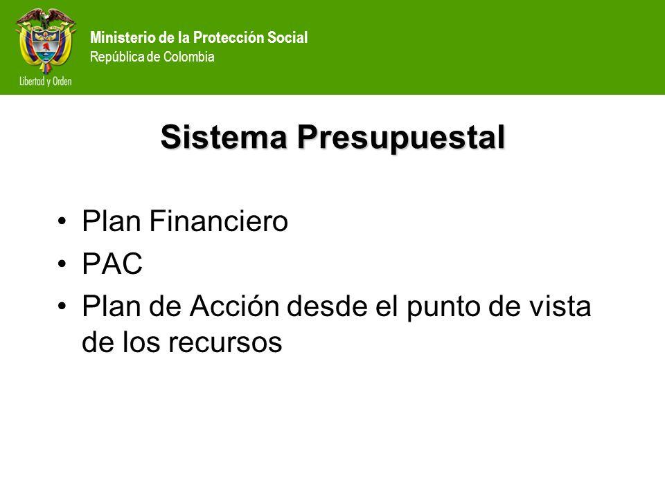 Sistema Presupuestal Plan Financiero PAC