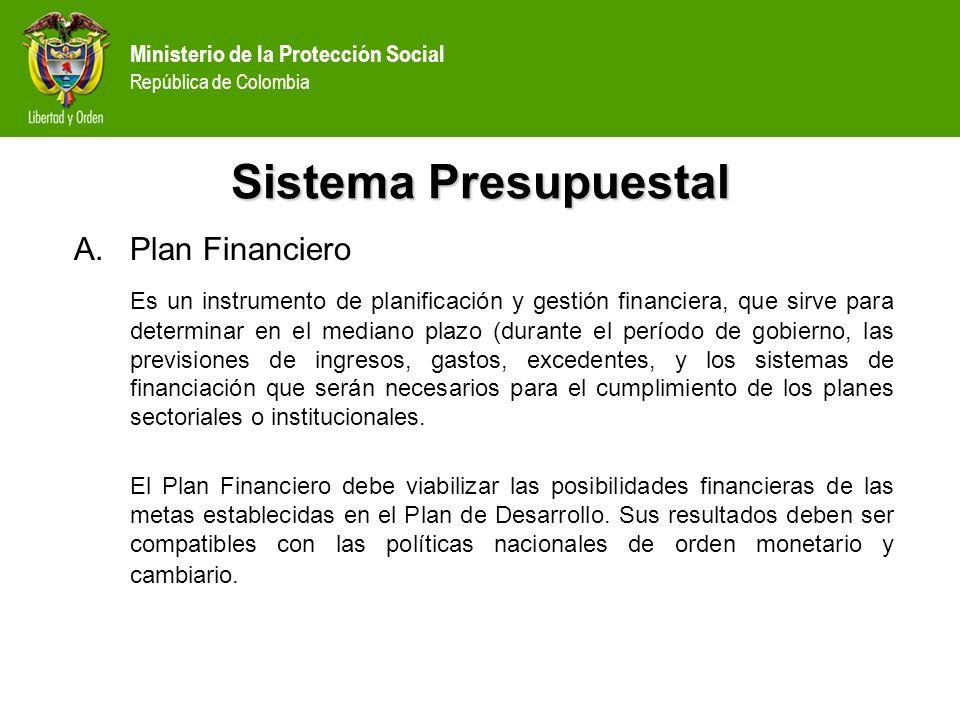 Sistema Presupuestal Plan Financiero