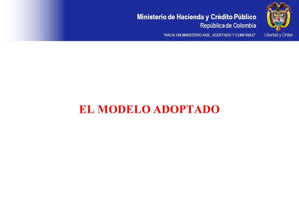 EL MODELO ADOPTADO DDDD 11