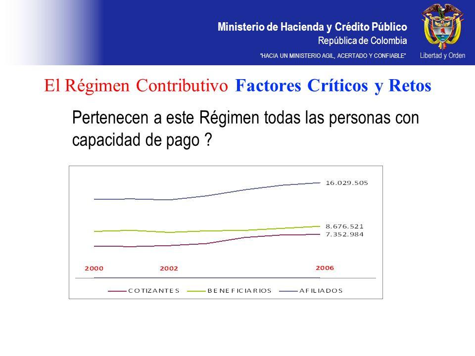 El Régimen Contributivo Factores Críticos y Retos