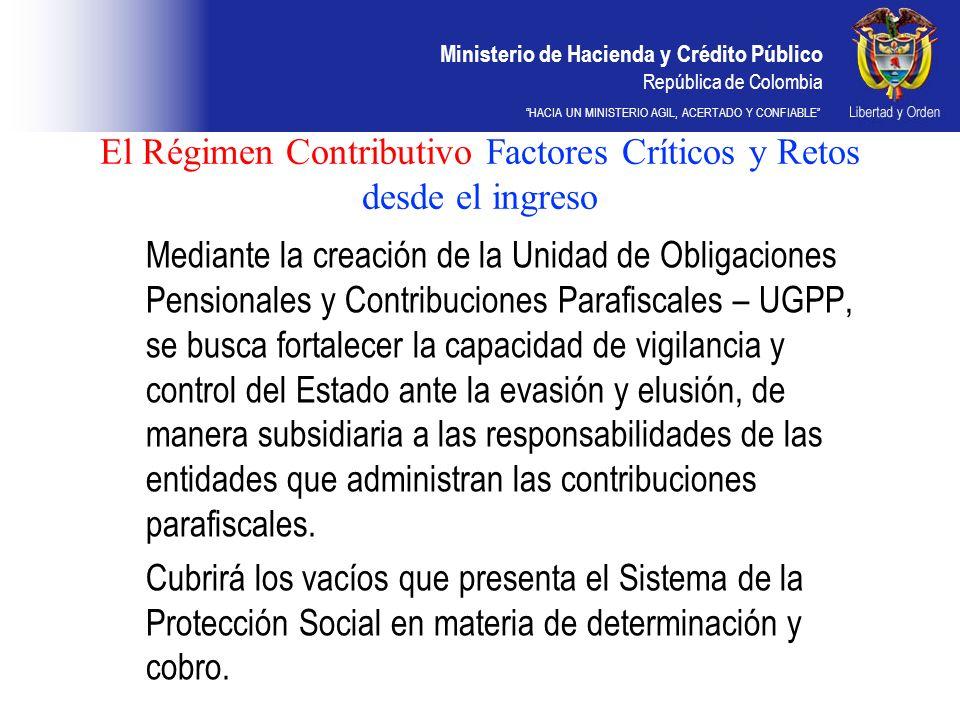 El Régimen Contributivo Factores Críticos y Retos desde el ingreso