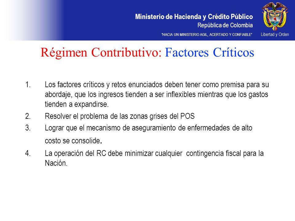 Régimen Contributivo: Factores Críticos