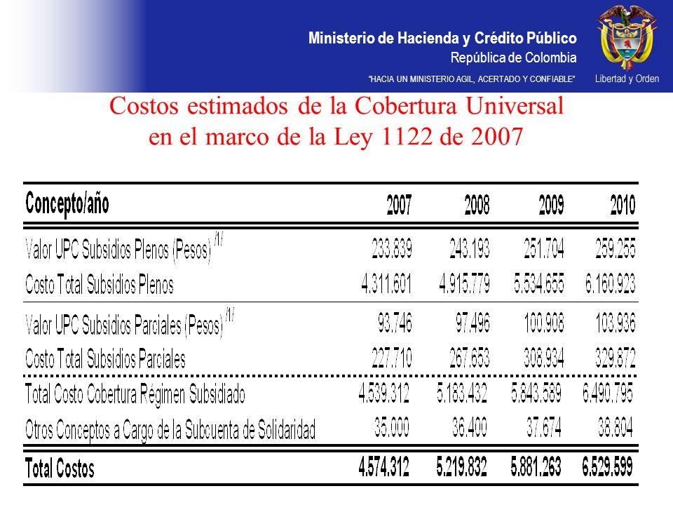 Costos estimados de la Cobertura Universal en el marco de la Ley 1122 de 2007