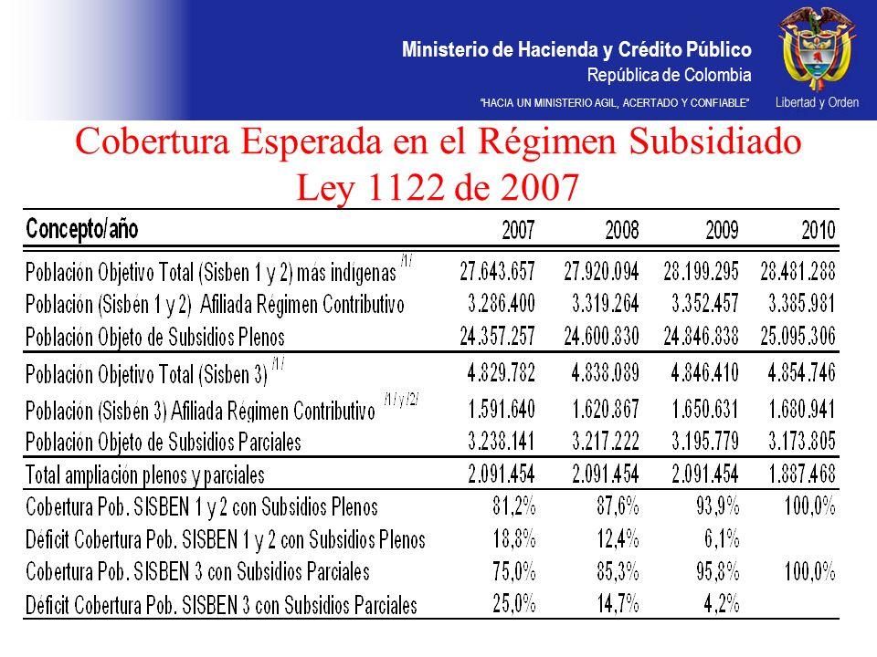 Cobertura Esperada en el Régimen Subsidiado Ley 1122 de 2007