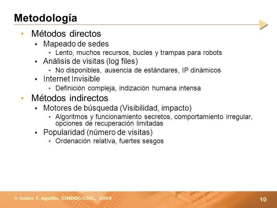 Metodología Métodos directos Métodos indirectos Mapeado de sedes