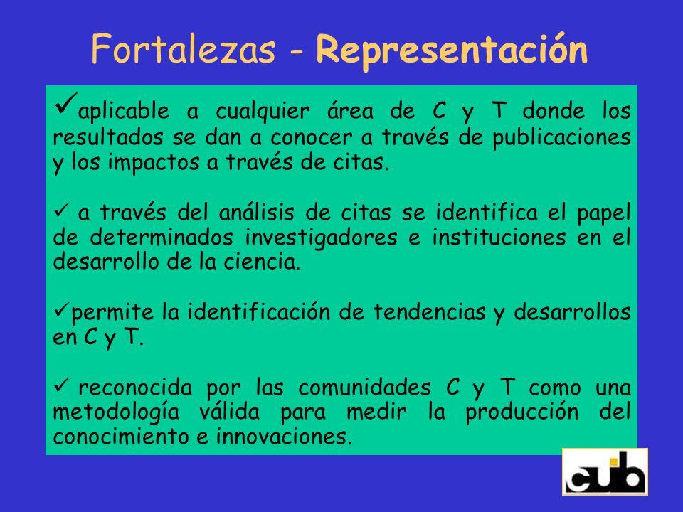 Fortalezas - Representación