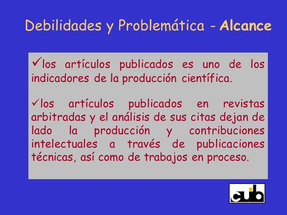 Debilidades y Problemática - Alcance