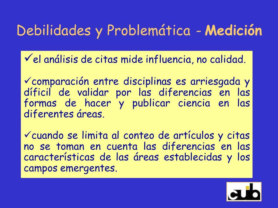 Debilidades y Problemática - Medición