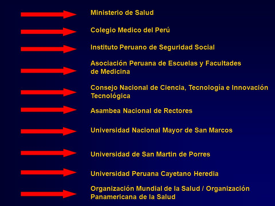 Ministerio de Salud Colegio Medico del Perú. Instituto Peruano de Seguridad Social. Asociación Peruana de Escuelas y Facultades.