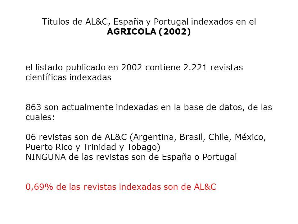 Títulos de AL&C, España y Portugal indexados en el AGRICOLA (2002)
