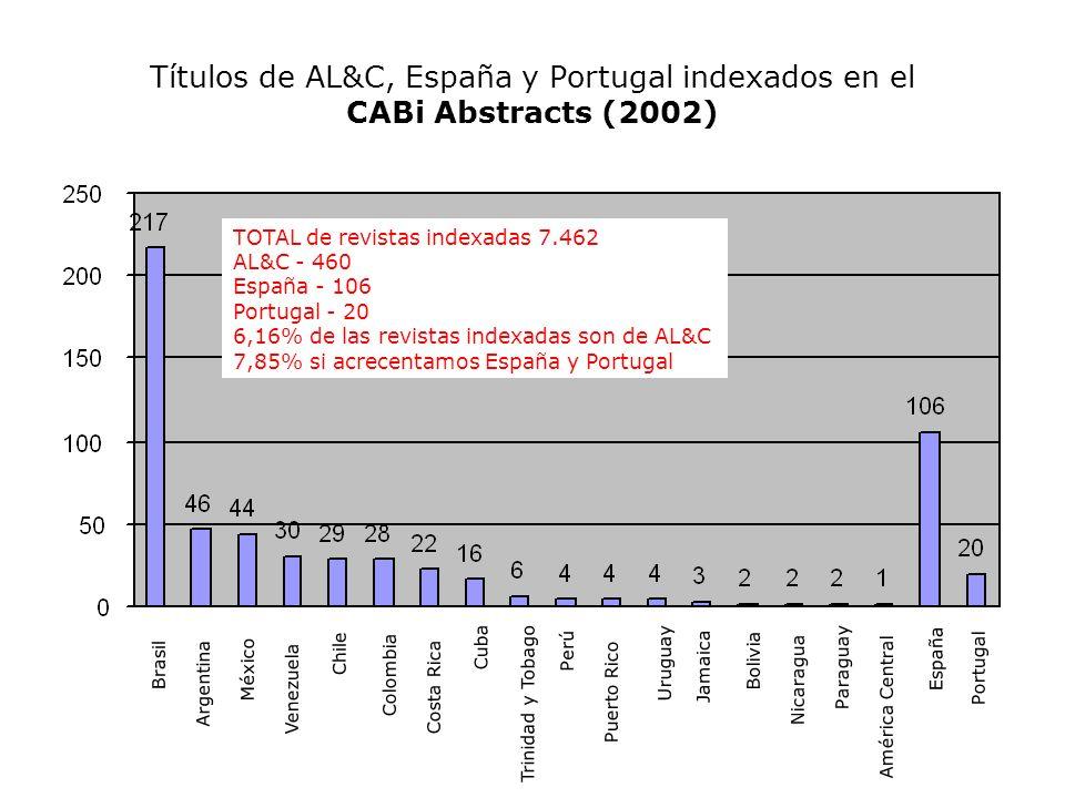 Títulos de AL&C, España y Portugal indexados en el CABi Abstracts (2002)