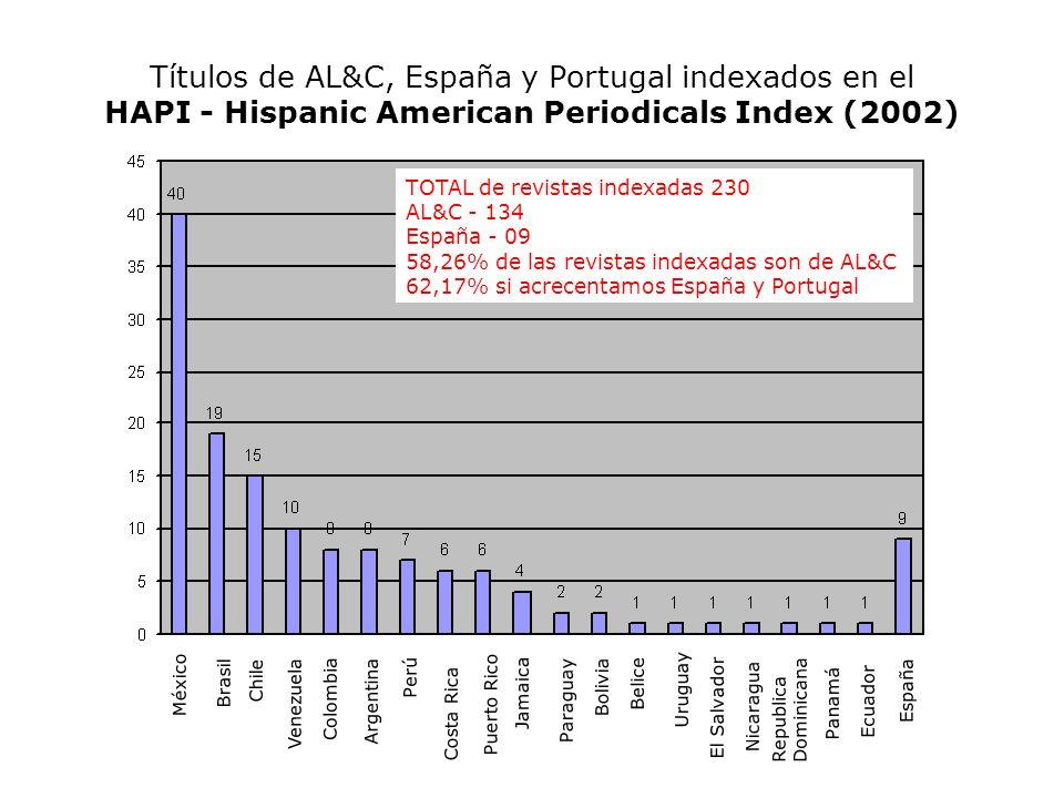 Títulos de AL&C, España y Portugal indexados en el HAPI - Hispanic American Periodicals Index (2002)