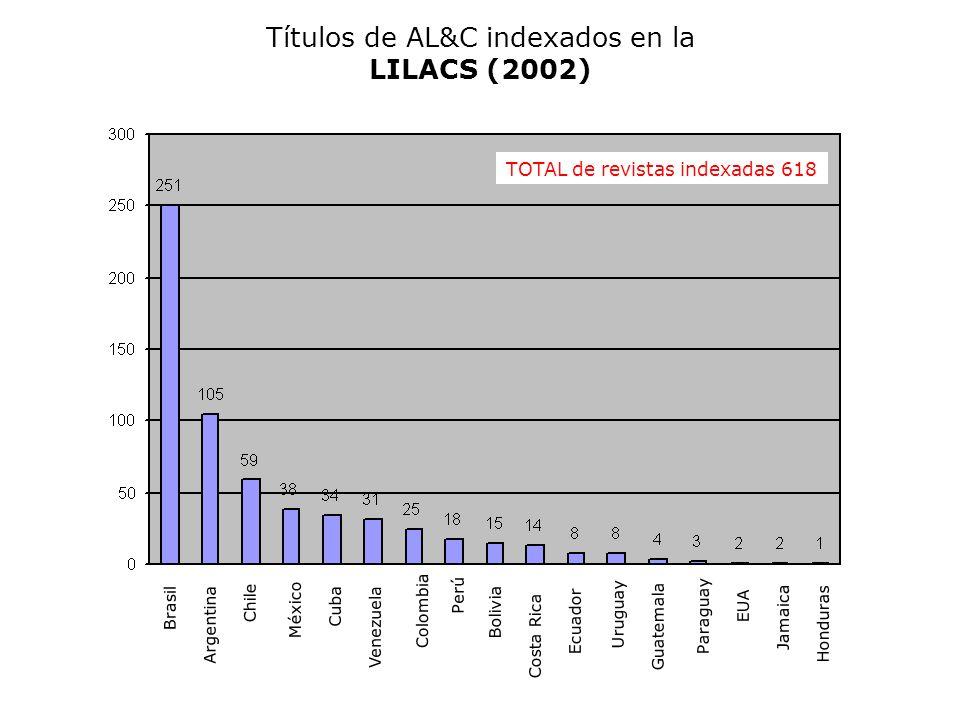 Títulos de AL&C indexados en la LILACS (2002)