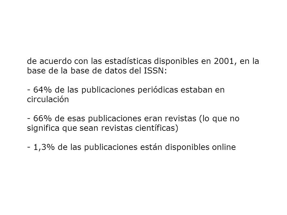 de acuerdo con las estadísticas disponibles en 2001, en la base de la base de datos del ISSN: - 64% de las publicaciones periódicas estaban en circulación - 66% de esas publicaciones eran revistas (lo que no significa que sean revistas científicas) - 1,3% de las publicaciones están disponibles online