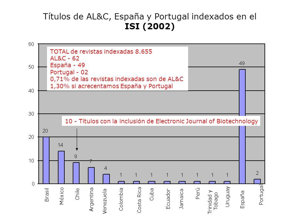 Títulos de AL&C, España y Portugal indexados en el ISI (2002)