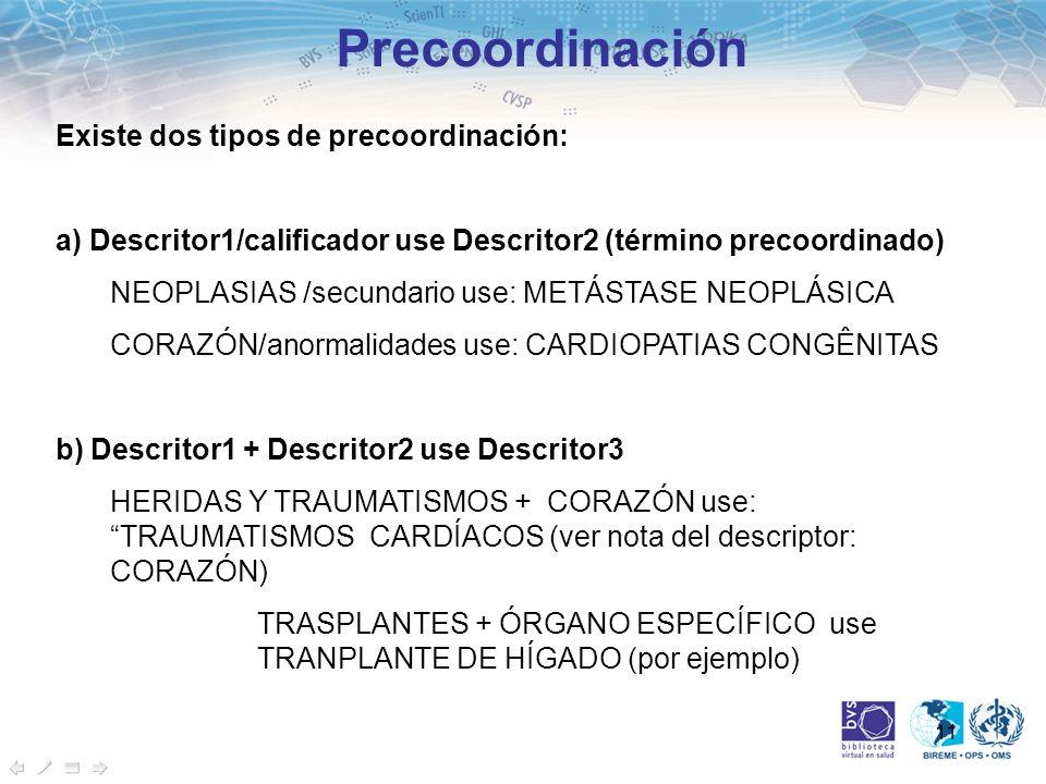 Precoordinación Existe dos tipos de precoordinación: