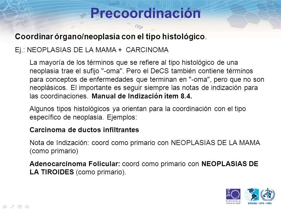 Precoordinación Coordinar órgano/neoplasia con el tipo histológico.
