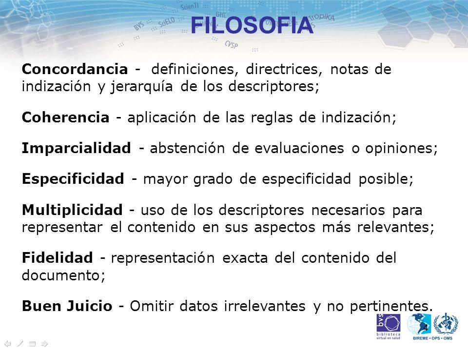 FILOSOFIA Concordancia - definiciones, directrices, notas de indización y jerarquía de los descriptores;