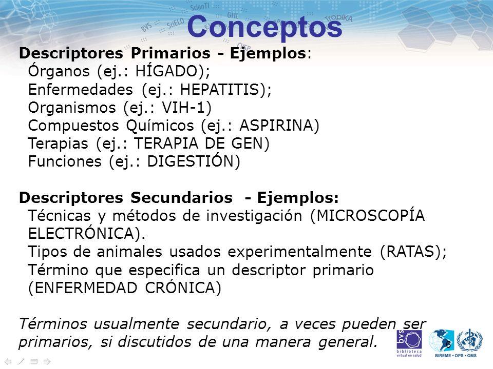 Conceptos Descriptores Primarios - Ejemplos: Órganos (ej.: HÍGADO);