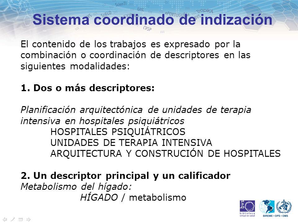 Sistema coordinado de indización