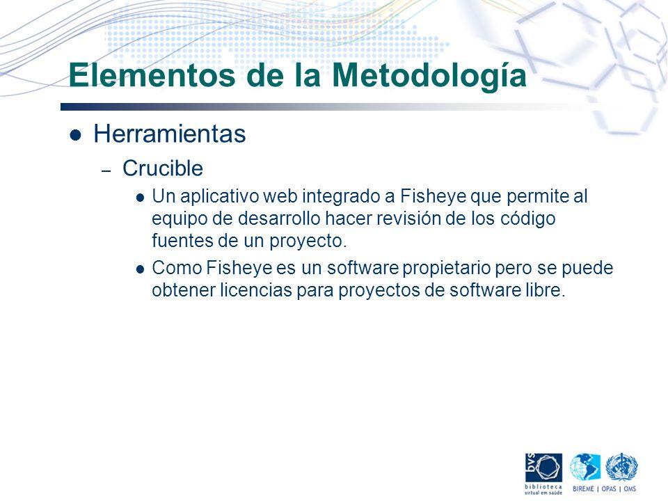 Elementos de la Metodología