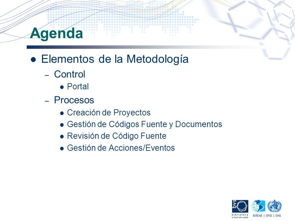 Agenda Elementos de la Metodología Control Procesos Portal