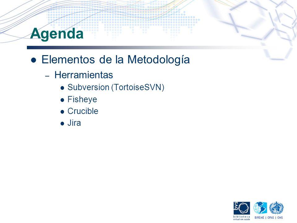 Agenda Elementos de la Metodología Herramientas