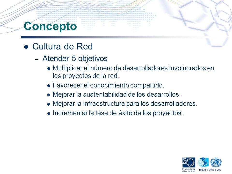 Concepto Cultura de Red Atender 5 objetivos