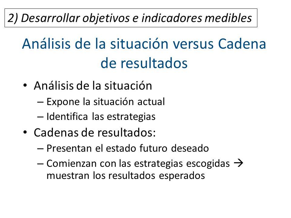 Análisis de la situación versus Cadena de resultados
