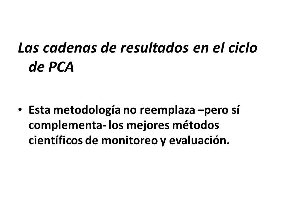 Las cadenas de resultados en el ciclo de PCA