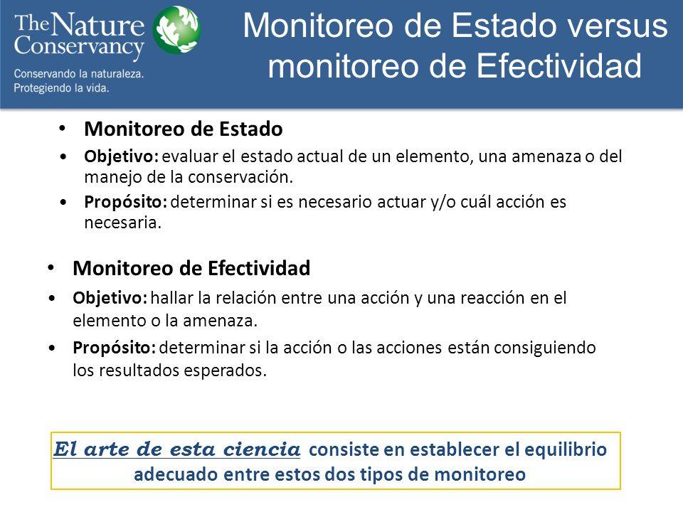 Monitoreo de Estado versus monitoreo de Efectividad