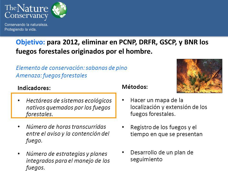 Objetivo: para 2012, eliminar en PCNP, DRFR, GSCP, y BNR los fuegos forestales originados por el hombre.