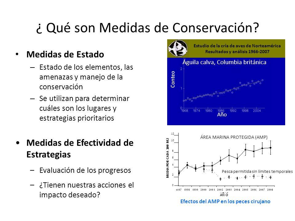 ¿ Qué son Medidas de Conservación