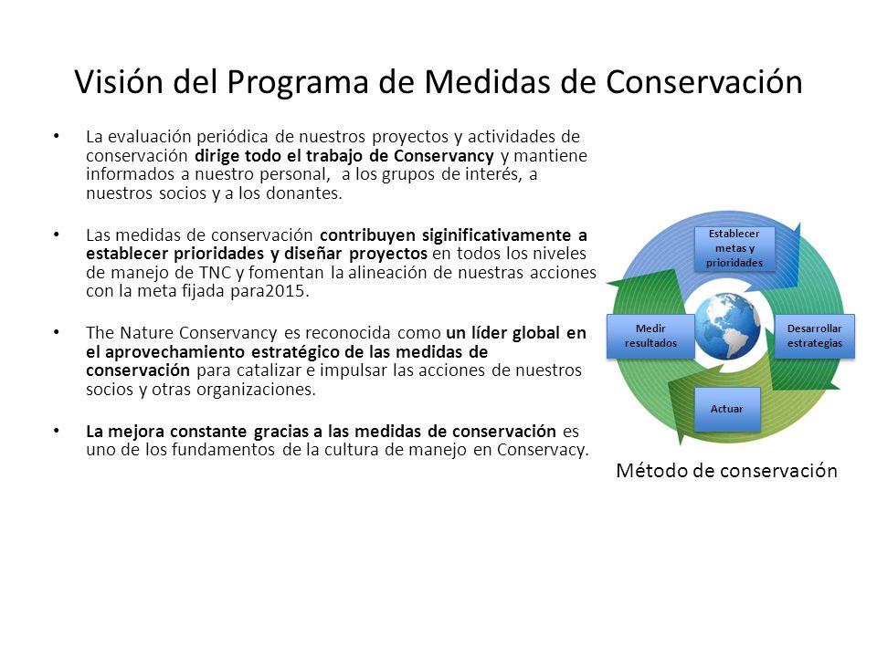 Visión del Programa de Medidas de Conservación