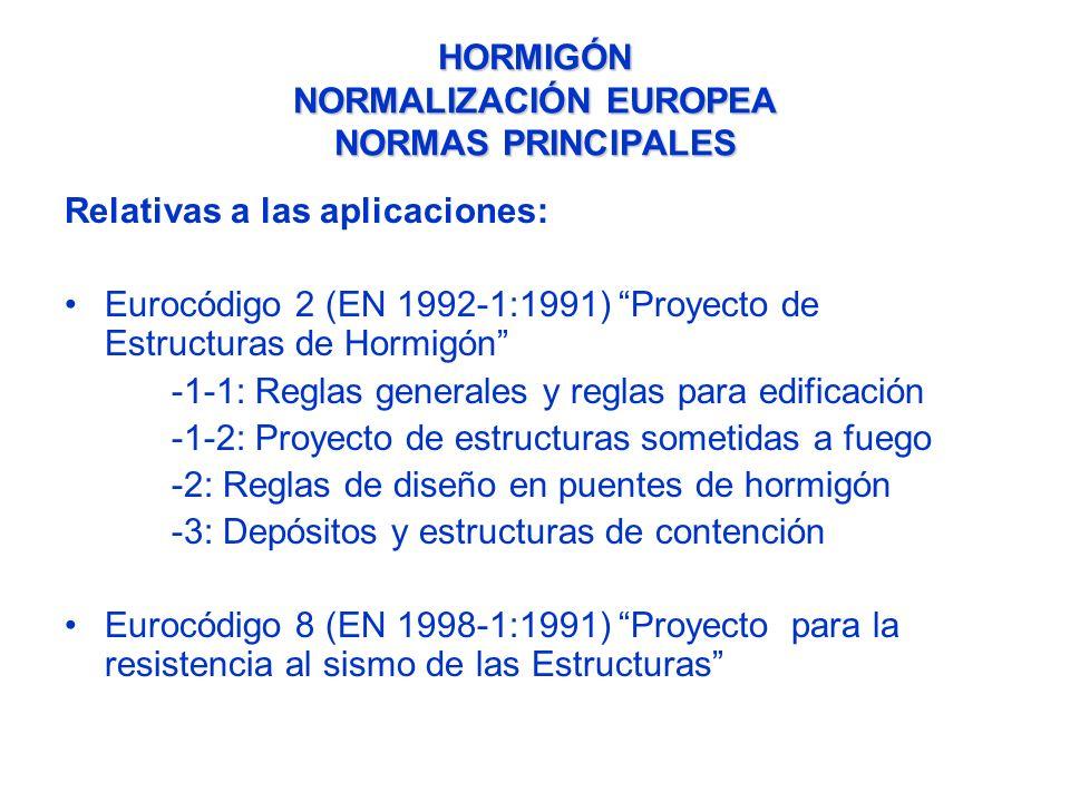 HORMIGÓN NORMALIZACIÓN EUROPEA NORMAS PRINCIPALES