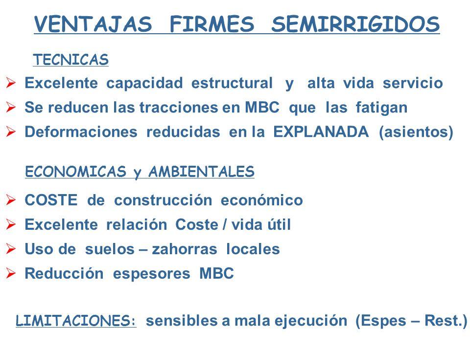 VENTAJAS FIRMES SEMIRRIGIDOS ECONOMICAS y AMBIENTALES