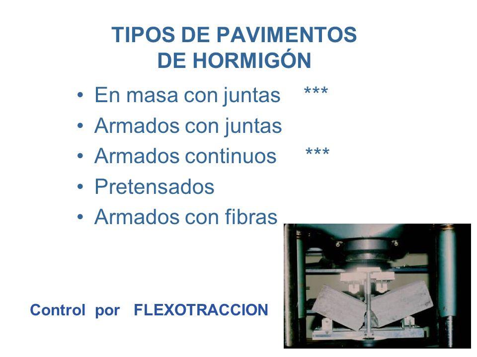 TIPOS DE PAVIMENTOS DE HORMIGÓN