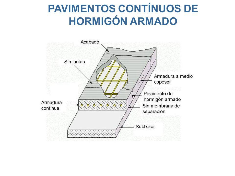 PAVIMENTOS CONTÍNUOS DE HORMIGÓN ARMADO