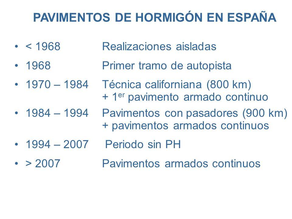 PAVIMENTOS DE HORMIGÓN EN ESPAÑA